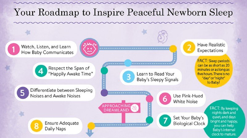 10 NEW MOTHER, NEWBORN BABY FAQS - Guide to Peaceful Newborn Sleep
