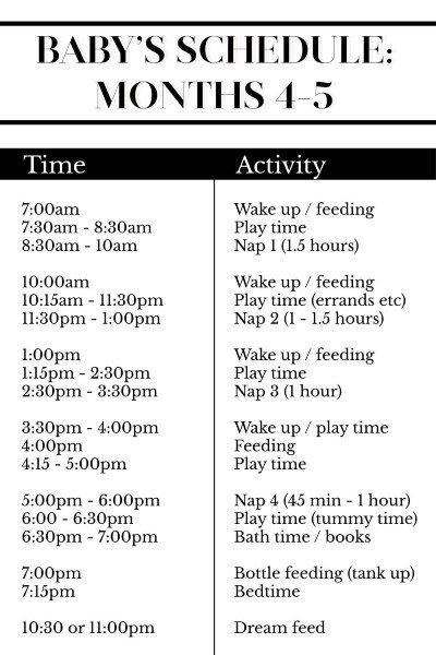 feeding schedule at 5 months (1)